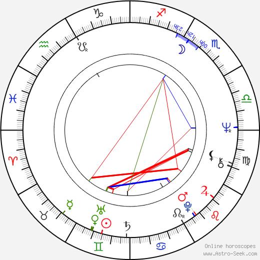 Gillian Hills день рождения гороскоп, Gillian Hills Натальная карта онлайн