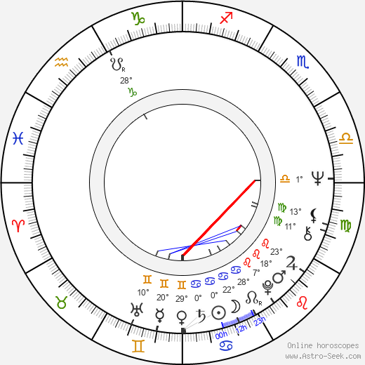 Helmut Dietl birth chart, biography, wikipedia 2020, 2021