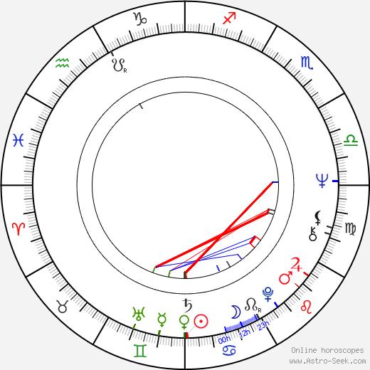 Helmut Dietl astro natal birth chart, Helmut Dietl horoscope, astrology