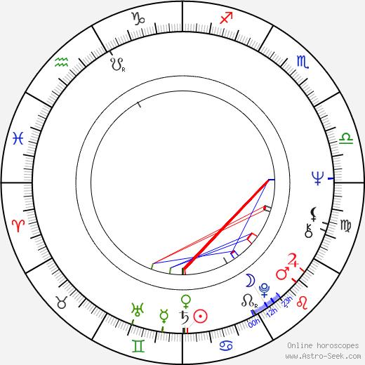 Henri Weber birth chart, Henri Weber astro natal horoscope, astrology