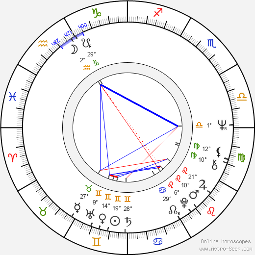 Il-seob Baek birth chart, biography, wikipedia 2019, 2020