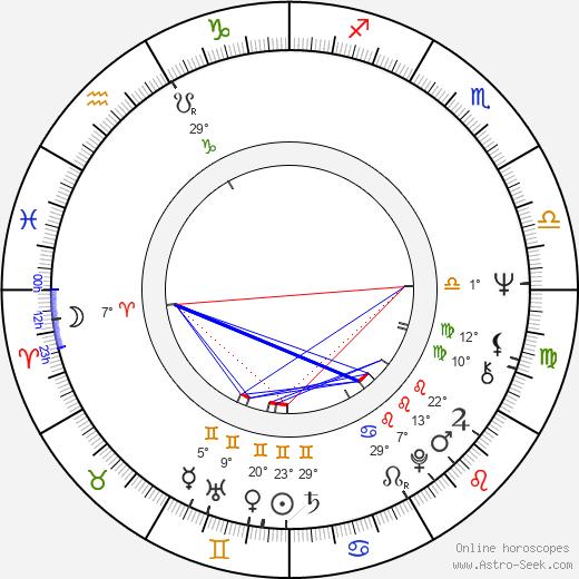 Joe Grifasi birth chart, biography, wikipedia 2020, 2021