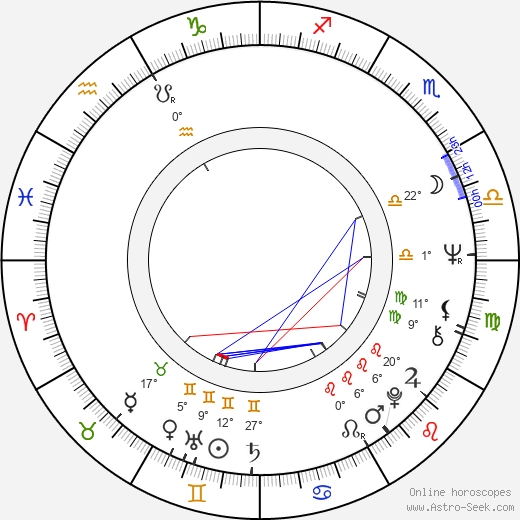 Marvin Hamlisch birth chart, biography, wikipedia 2019, 2020