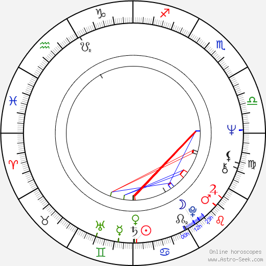 Monika Woytowicz astro natal birth chart, Monika Woytowicz horoscope, astrology