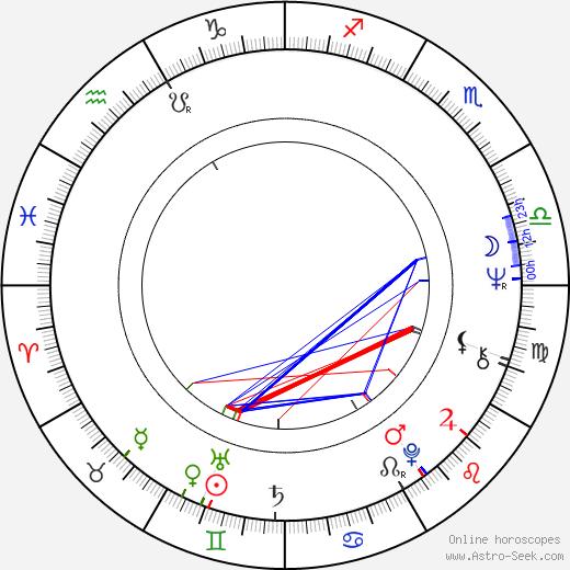 Paul Keith birth chart, Paul Keith astro natal horoscope, astrology