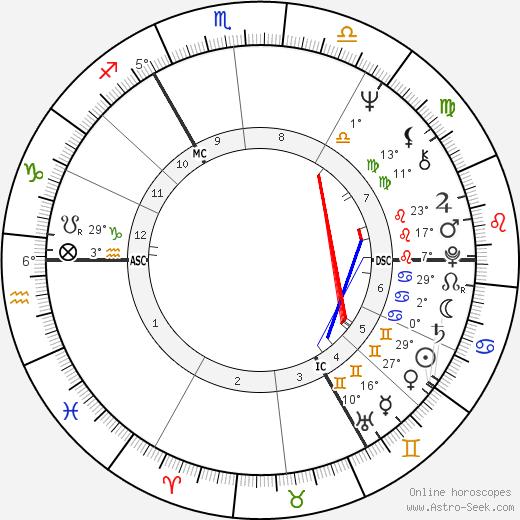 Ray Davies tema natale, biography, Biografia da Wikipedia 2020, 2021