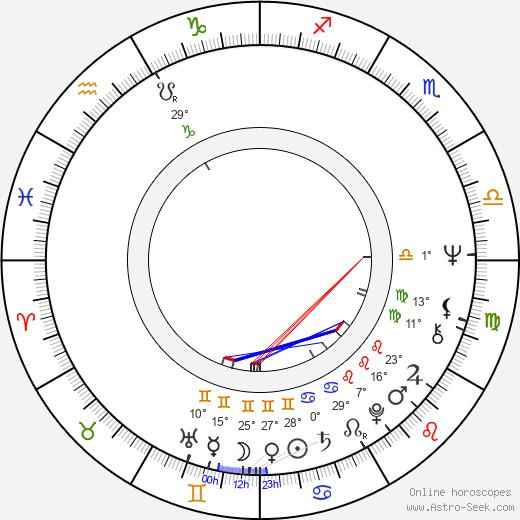 Riccardo Ventre birth chart, biography, wikipedia 2020, 2021