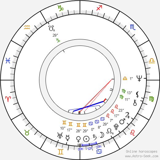 Tony Scott birth chart, biography, wikipedia 2018, 2019