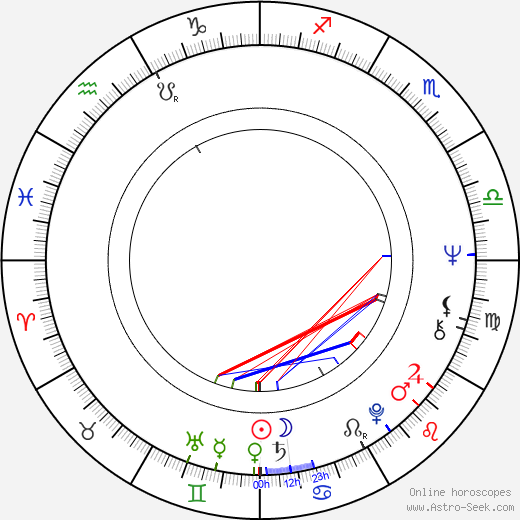 Tony Scott astro natal birth chart, Tony Scott horoscope, astrology