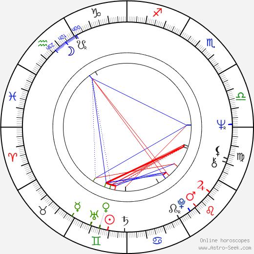 Valentin Smirnitskiy tema natale, oroscopo, Valentin Smirnitskiy oroscopi gratuiti, astrologia