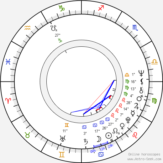 Aulikki Oksanen birth chart, biography, wikipedia 2018, 2019