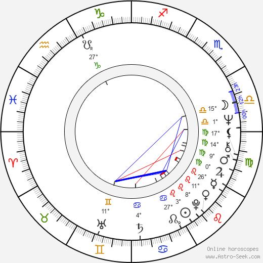 Celeste Yarnall birth chart, biography, wikipedia 2020, 2021