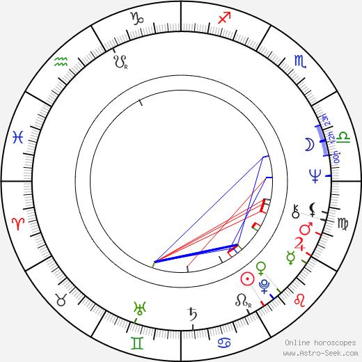 Celeste Yarnall astro natal birth chart, Celeste Yarnall horoscope, astrology