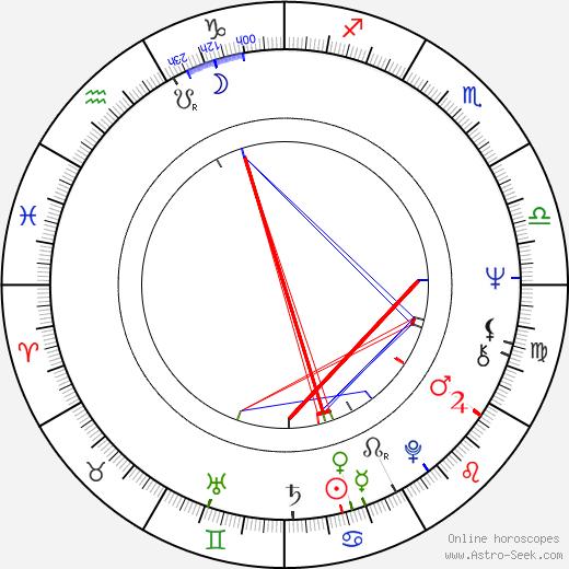 Claude-Michel Schönberg tema natale, oroscopo, Claude-Michel Schönberg oroscopi gratuiti, astrologia