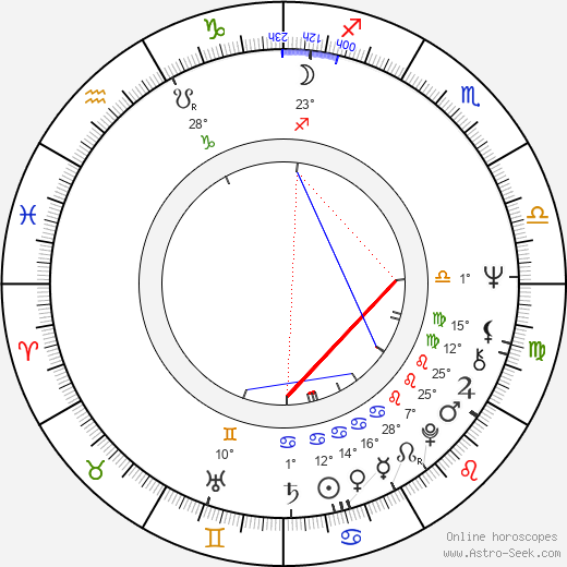 Dan Desmond birth chart, biography, wikipedia 2018, 2019