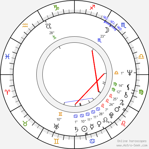 Elisabeth Endriss birth chart, biography, wikipedia 2018, 2019