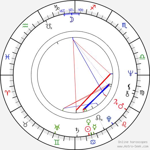 Geneviève Grad astro natal birth chart, Geneviève Grad horoscope, astrology