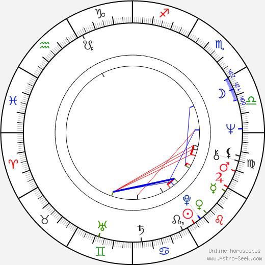 Isabelle de Funès tema natale, oroscopo, Isabelle de Funès oroscopi gratuiti, astrologia