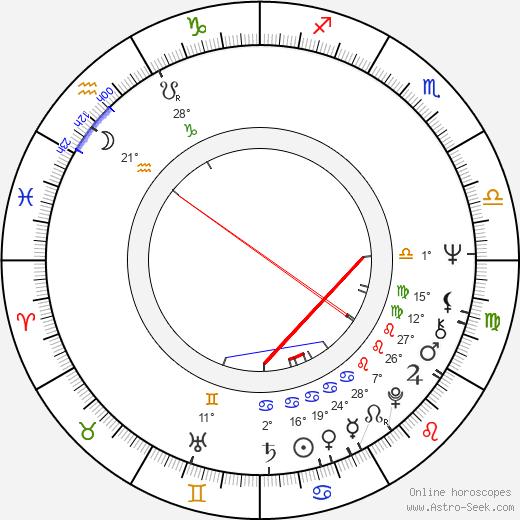 Jeffrey Tambor birth chart, biography, wikipedia 2019, 2020