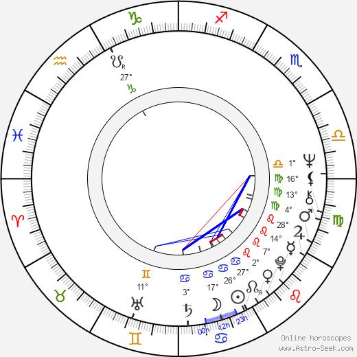 Jukka Mannerkorpi birth chart, biography, wikipedia 2020, 2021