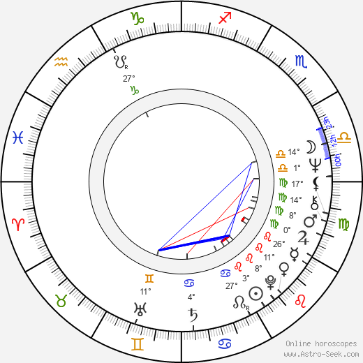 Kiel Martin birth chart, biography, wikipedia 2019, 2020