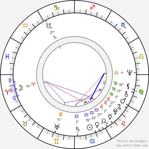 Mercedes Bresso birth chart, biography, wikipedia 2020, 2021