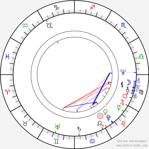 Michael Armstrong astro natal birth chart, Michael Armstrong horoscope, astrology