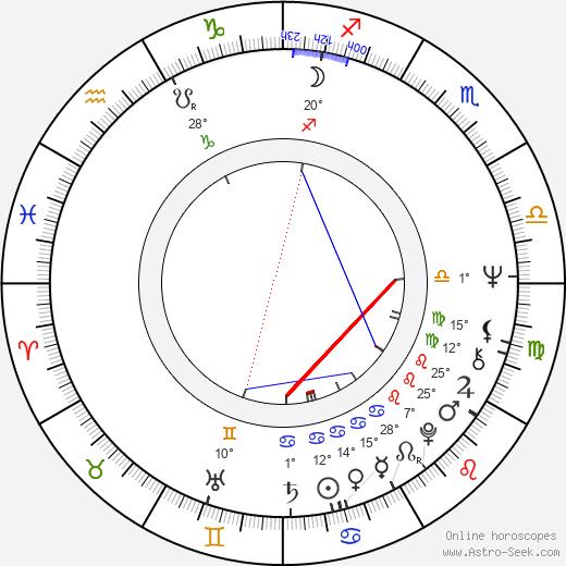 Michael Steinke birth chart, biography, wikipedia 2020, 2021