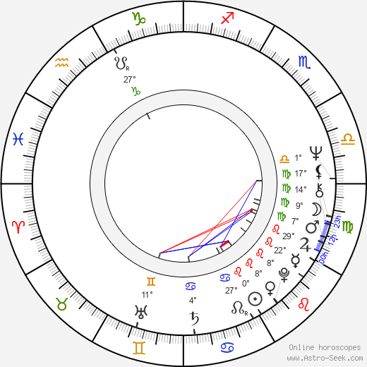 Pepe Serna birth chart, biography, wikipedia 2020, 2021