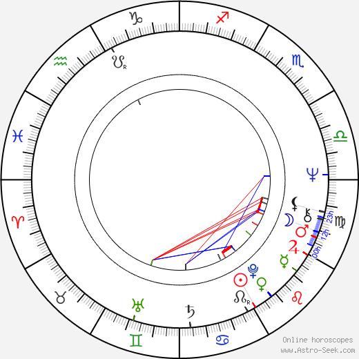 Pepe Serna birth chart, Pepe Serna astro natal horoscope, astrology