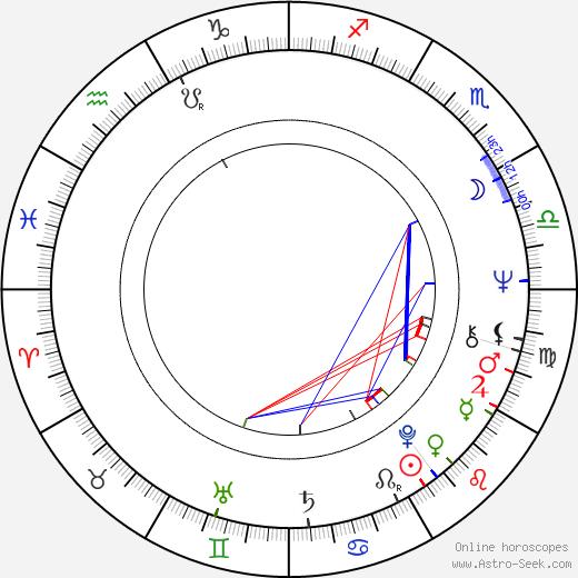Quentin Dean tema natale, oroscopo, Quentin Dean oroscopi gratuiti, astrologia