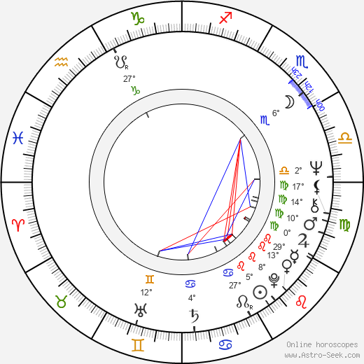 Richard Hartley birth chart, biography, wikipedia 2018, 2019