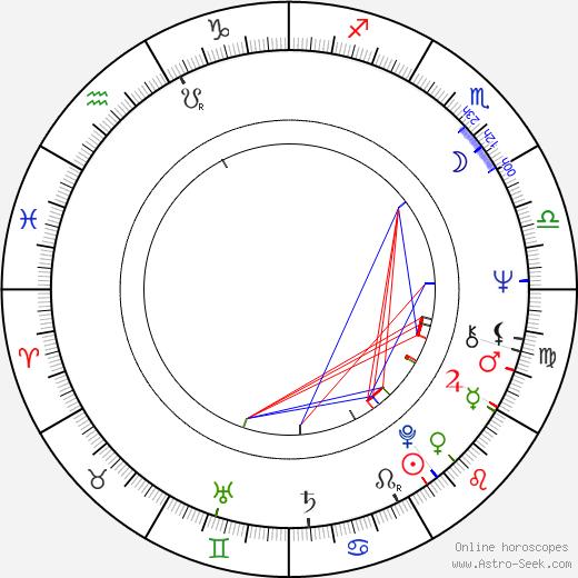 Richard Hartley birth chart, Richard Hartley astro natal horoscope, astrology