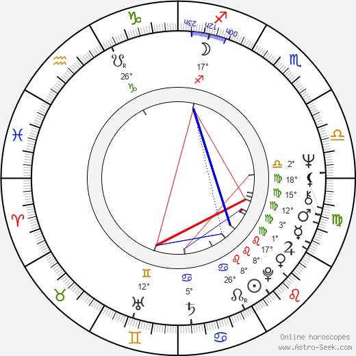 Sherry Lansing birth chart, biography, wikipedia 2020, 2021