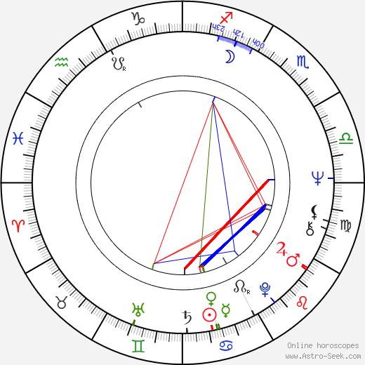 Silvio Caiozzi день рождения гороскоп, Silvio Caiozzi Натальная карта онлайн
