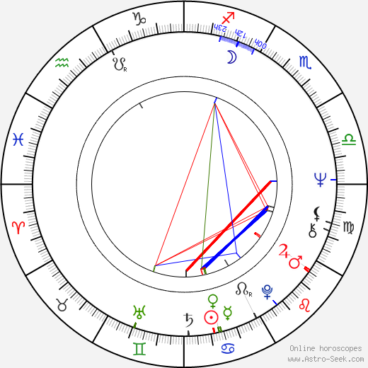 Silvio Caiozzi birth chart, Silvio Caiozzi astro natal horoscope, astrology