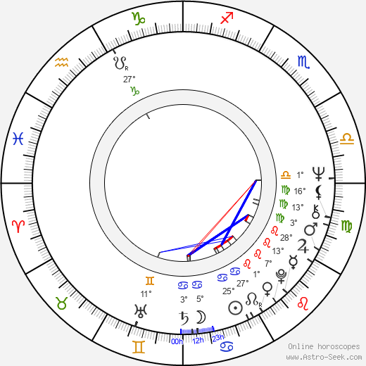 Sverre Anker Ousdal birth chart, biography, wikipedia 2019, 2020