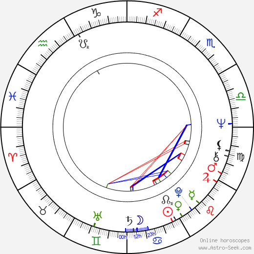 Sverre Anker Ousdal astro natal birth chart, Sverre Anker Ousdal horoscope, astrology