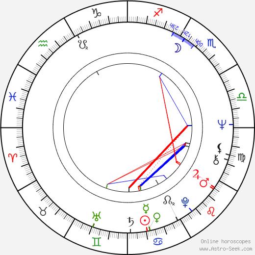 Tim Kincaid tema natale, oroscopo, Tim Kincaid oroscopi gratuiti, astrologia