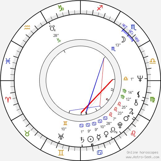 Tony DiBenedetto birth chart, biography, wikipedia 2020, 2021