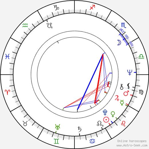 Udo Walz tema natale, oroscopo, Udo Walz oroscopi gratuiti, astrologia