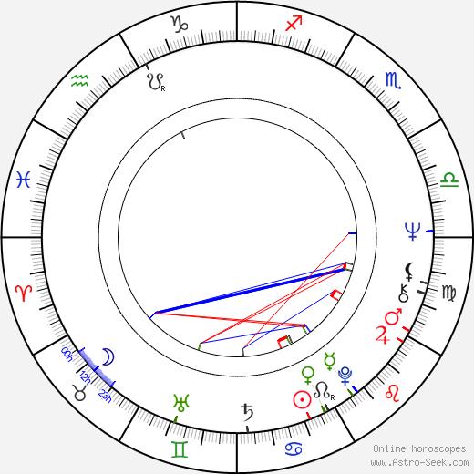 Walter Tournier birth chart, Walter Tournier astro natal horoscope, astrology