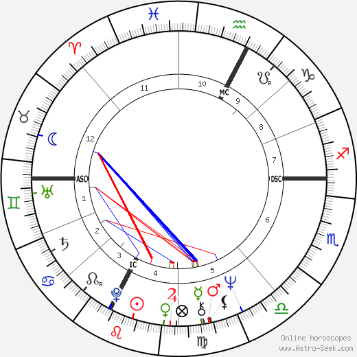 Alexa McDonough tema natale, oroscopo, Alexa McDonough oroscopi gratuiti, astrologia