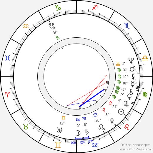 Andrew E. Newman birth chart, biography, wikipedia 2020, 2021