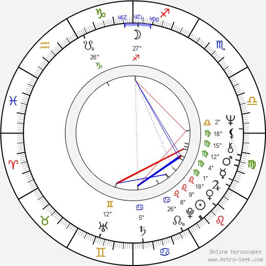 Andrew G. Vajna birth chart, biography, wikipedia 2018, 2019
