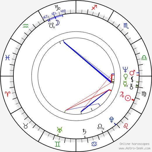 Baz Taylor astro natal birth chart, Baz Taylor horoscope, astrology