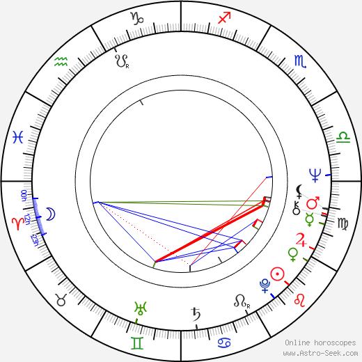 Brooke Bundy astro natal birth chart, Brooke Bundy horoscope, astrology