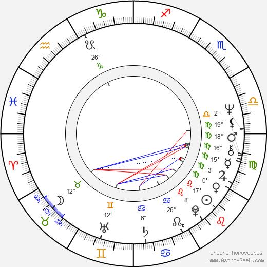 Christopher Gore birth chart, biography, wikipedia 2019, 2020