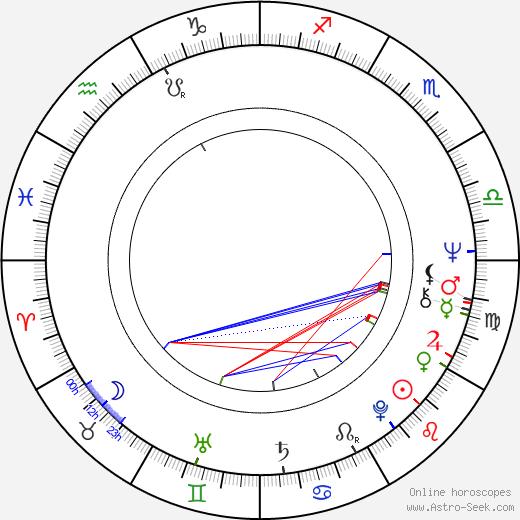 Christopher Gore astro natal birth chart, Christopher Gore horoscope, astrology