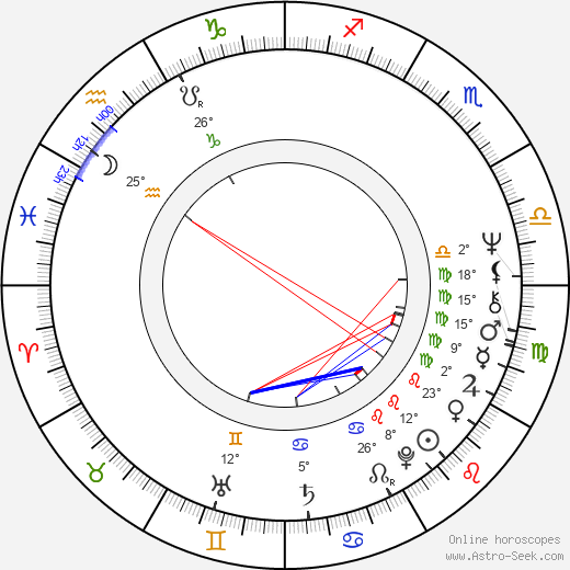Christopher Gunning birth chart, biography, wikipedia 2019, 2020